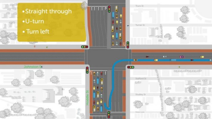 Melbourne's P-Turn Joins the Hook Turn