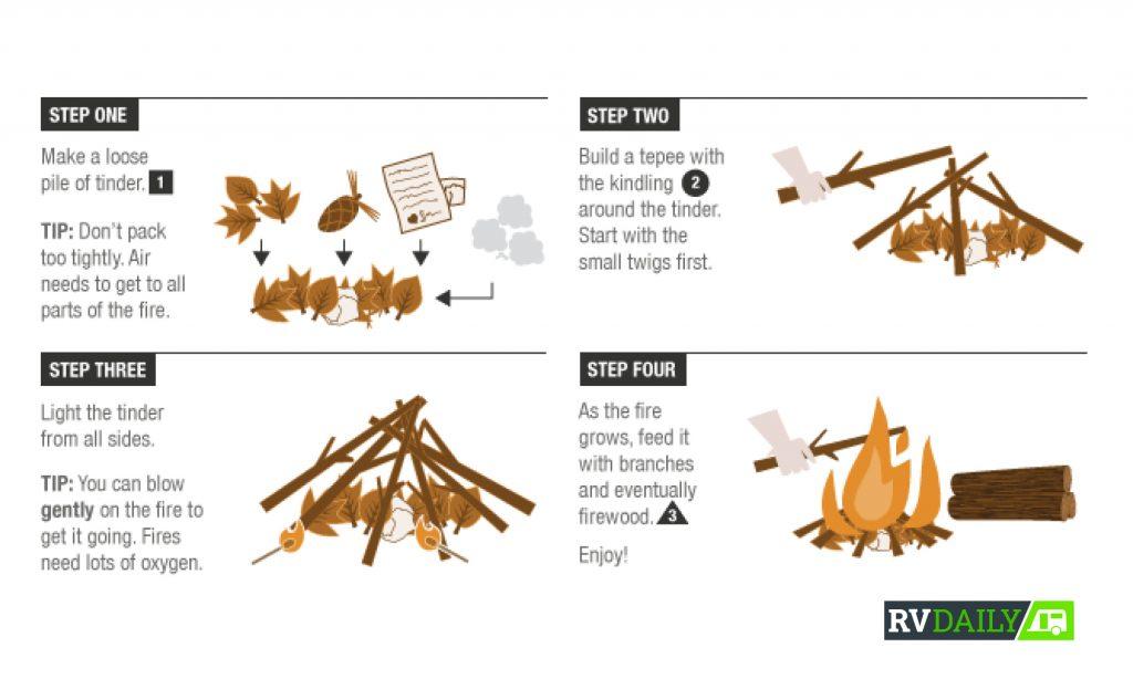 fire building instructions boredom blaster