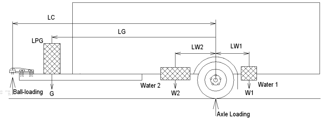 Effect Of Contents Of Tanks On Ball Loading Diagram Reference