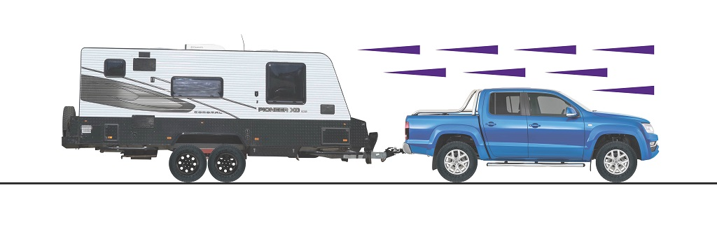 The effect of wind on a caravan