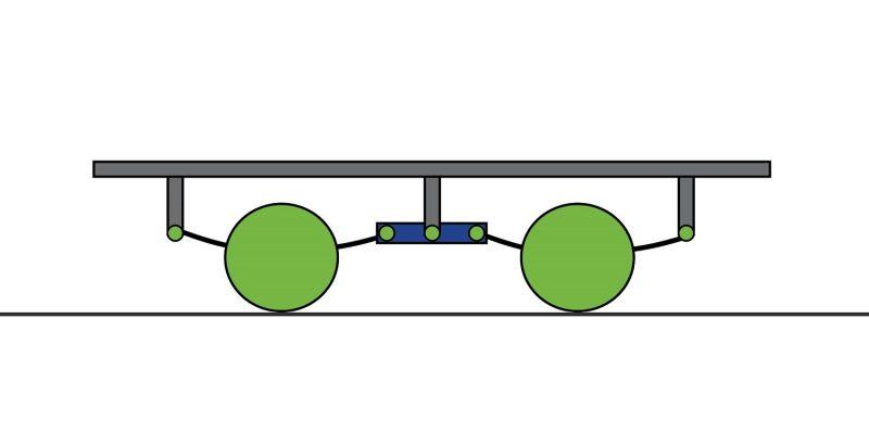 Towing dynamics, twin-axle trailer