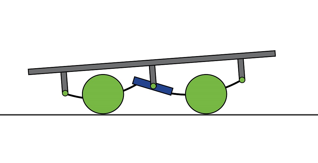 Dynamics of towing, twin-axle trailer