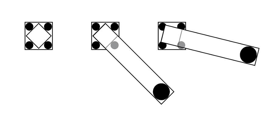 Basic suspension operation