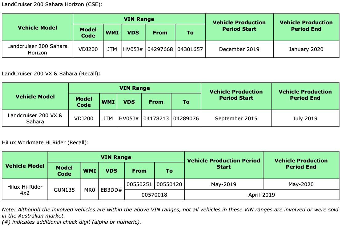 Toyota compliance plate recall
