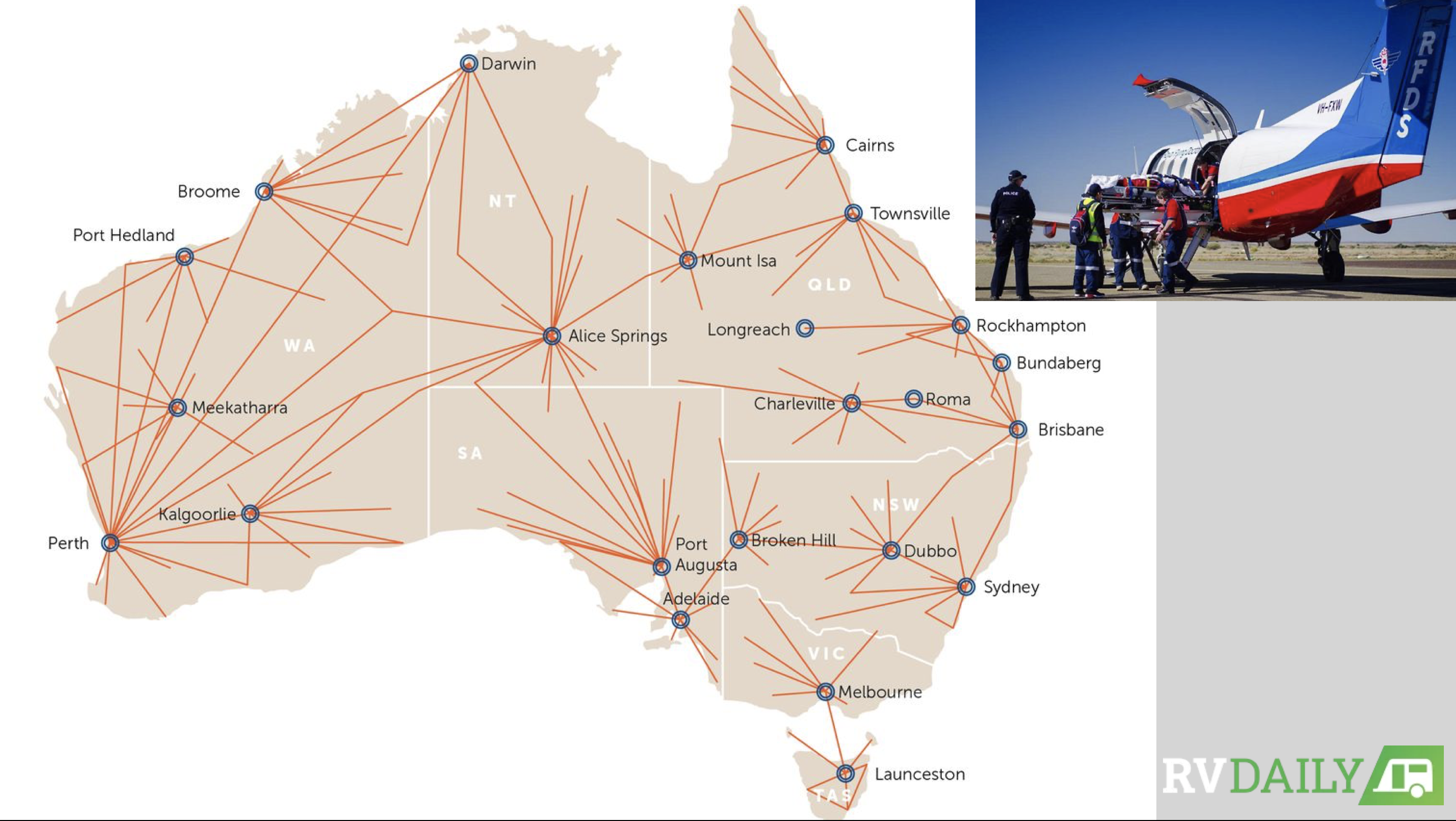 big trip planning - medical condition - RFDS bases