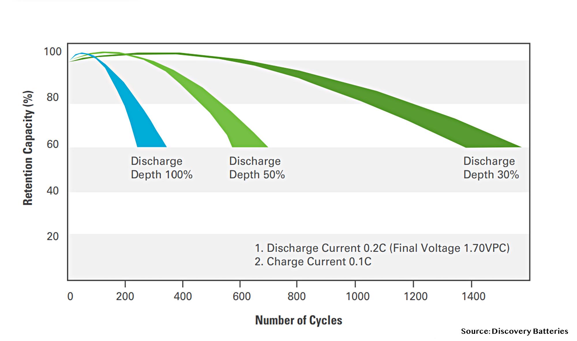 Springer Series Topic 1 Batteries 6