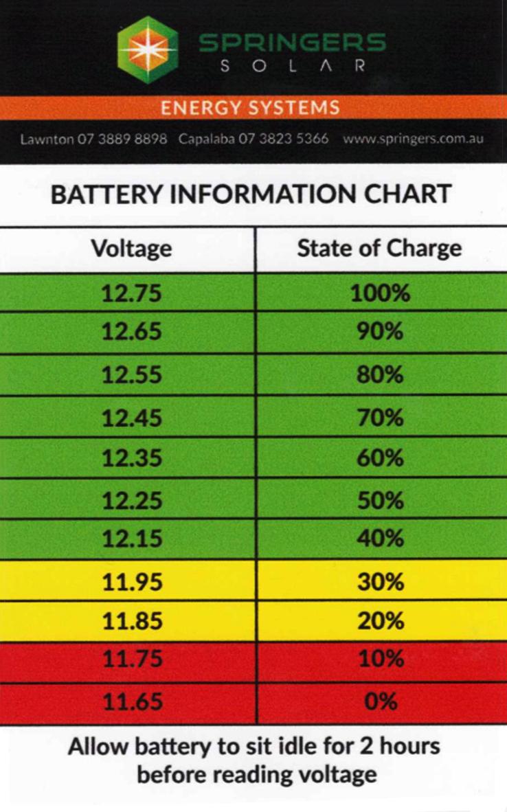Springer Series Topic 1 Batteries 7