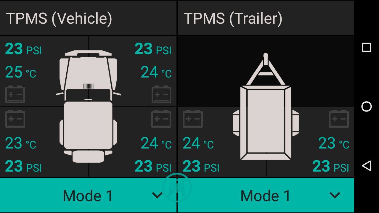 ARB LINX software updated with a TPMS module … great for those who tow