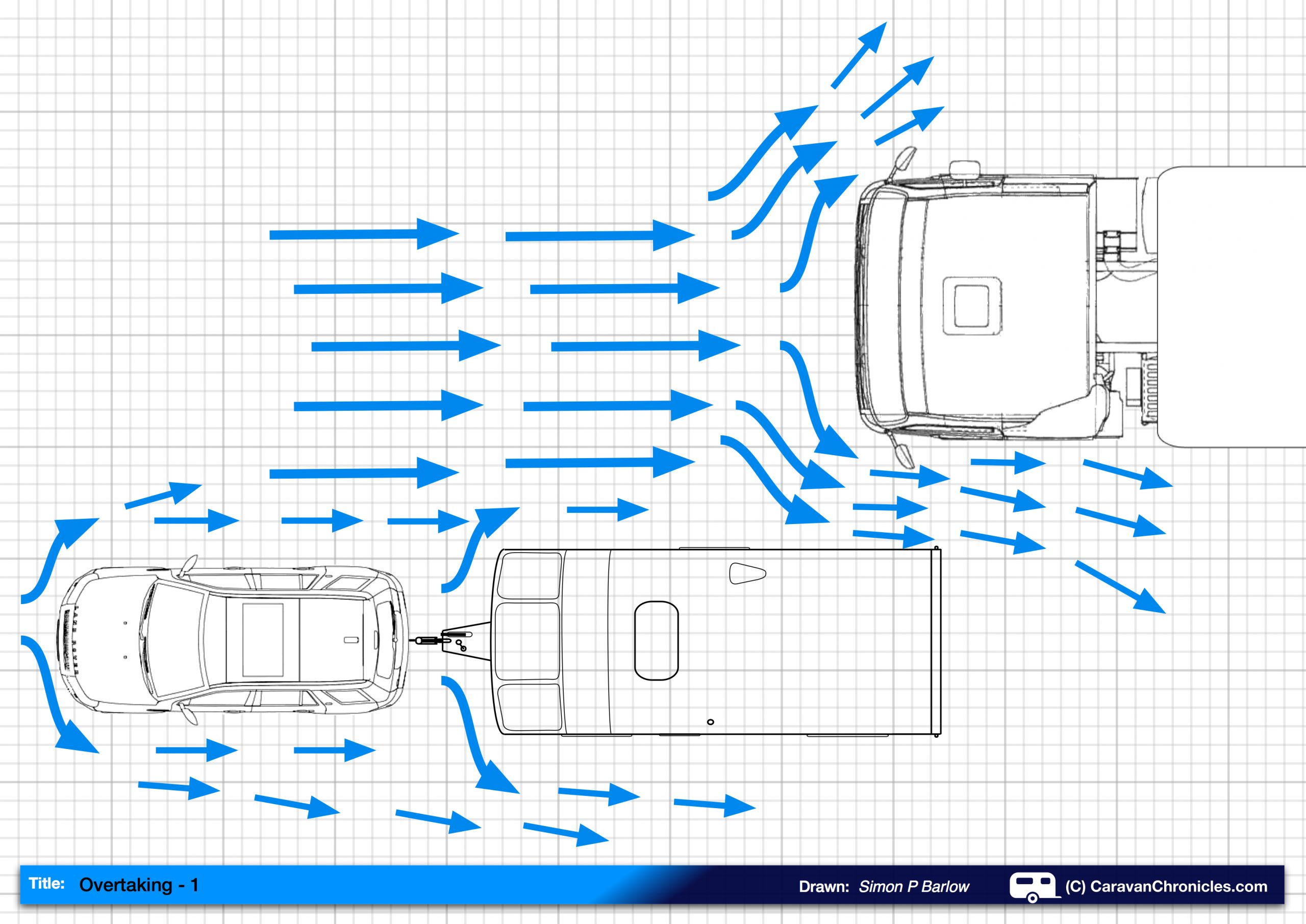 Dynamics Of Towing Overtaking 1
