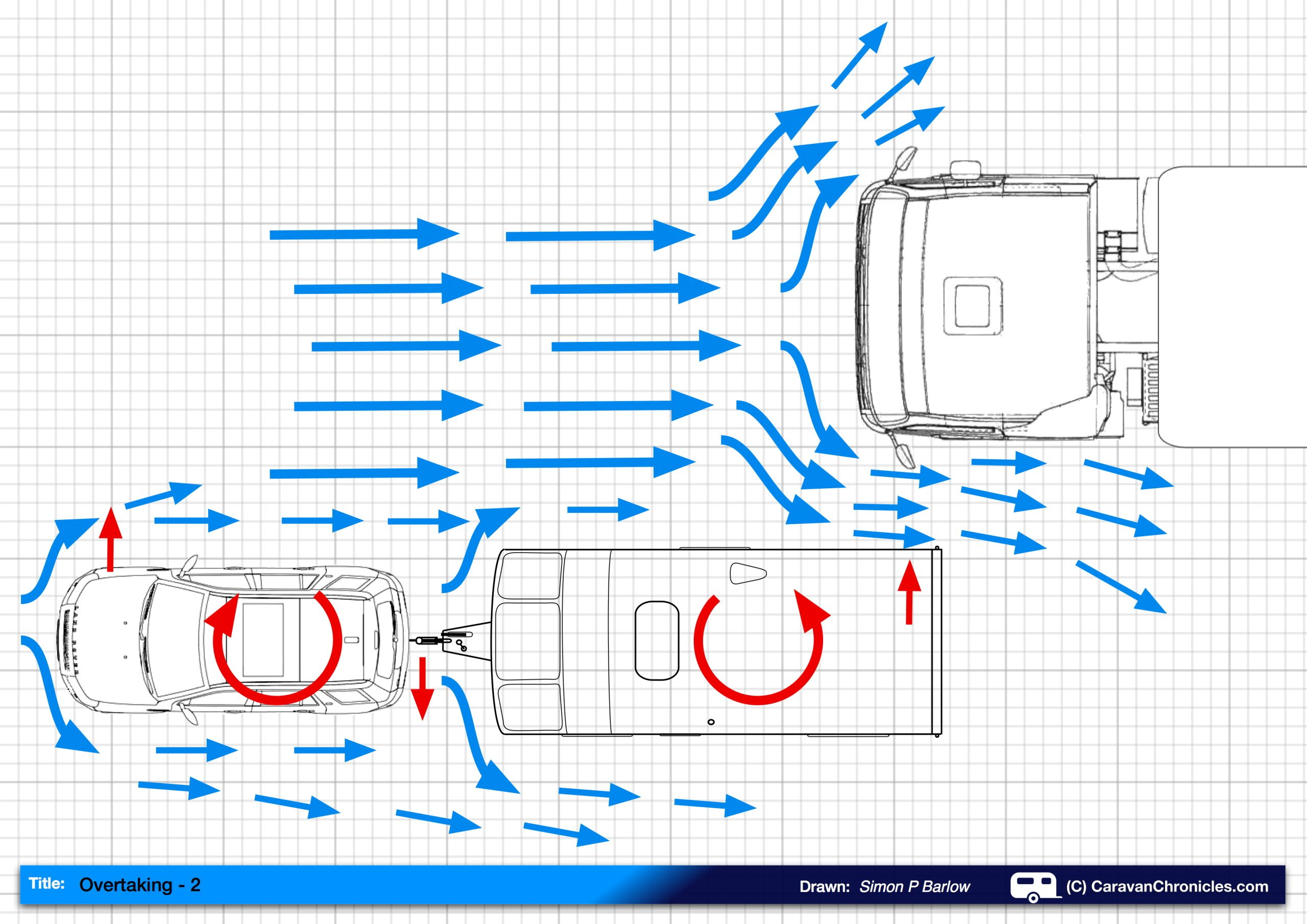 Dynamics Of Towing Overtaking 2