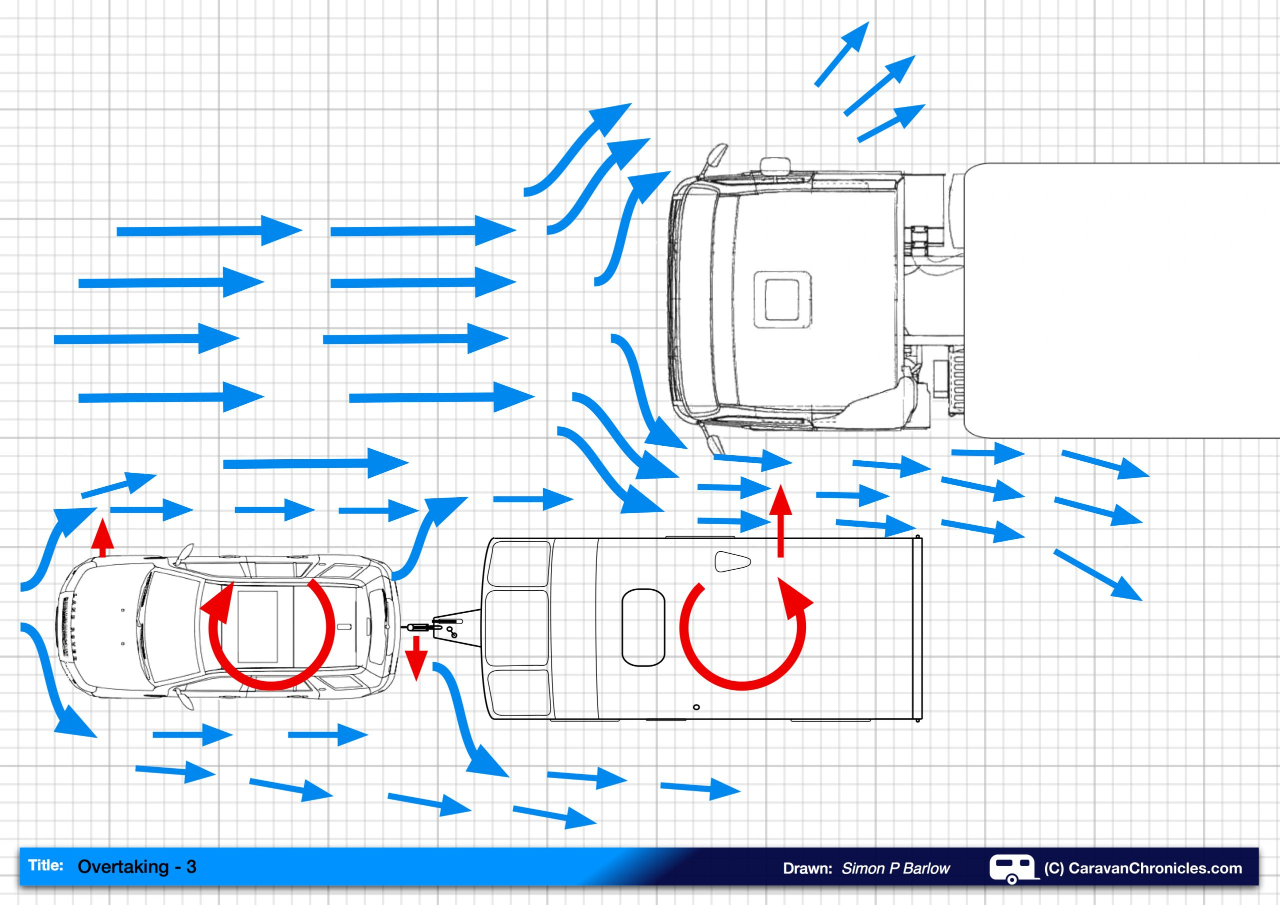 Dynamics Of Towing Overtaking 3