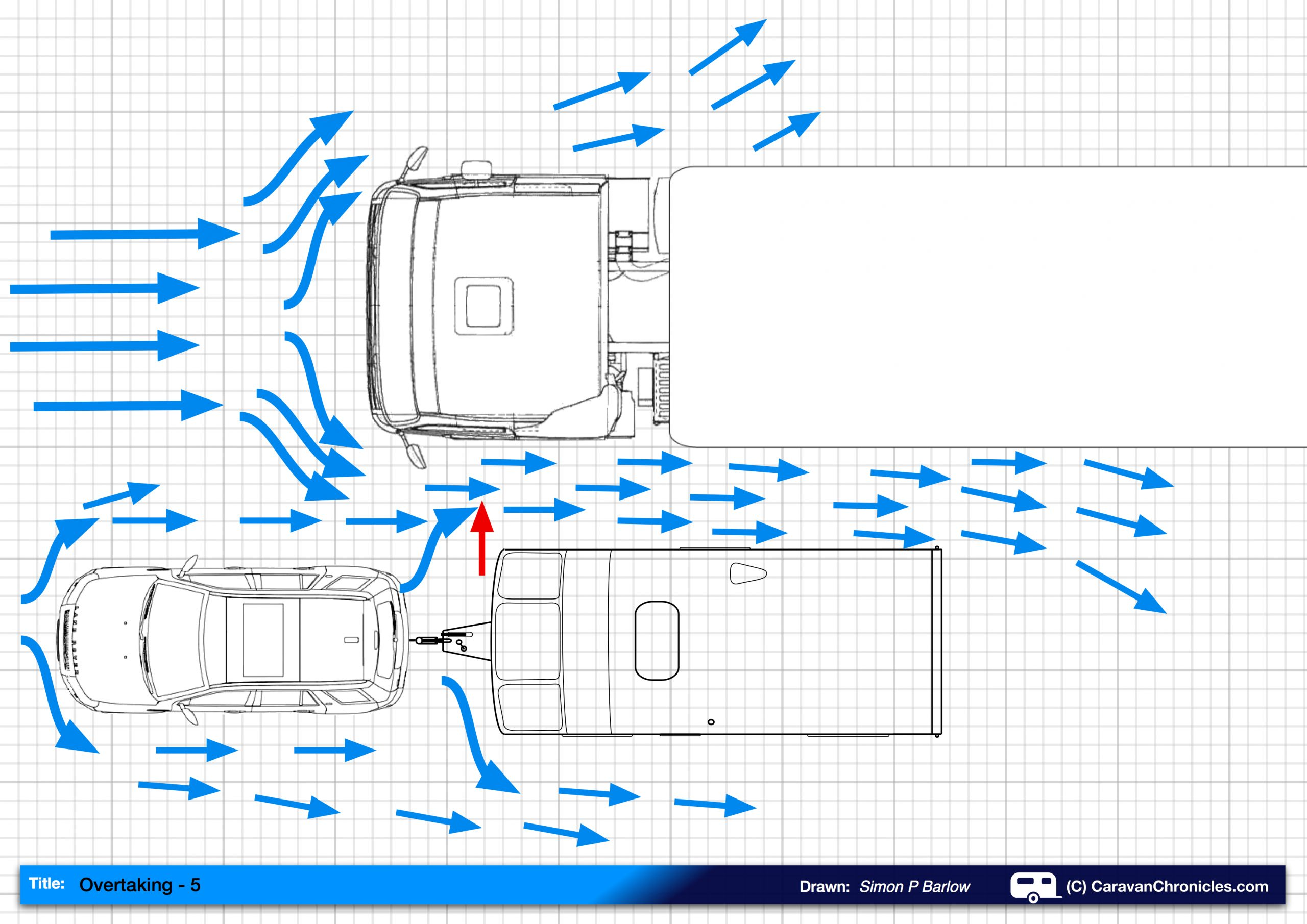 Dynamics Of Towing Overtaking 5