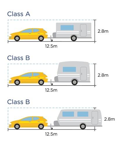 Large Vehicle Rebate Infographic Rv Rebate Scheme