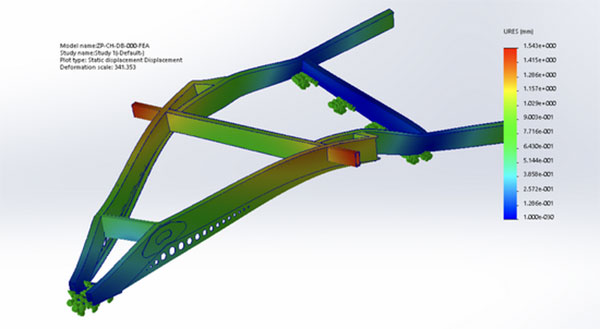 Caravan engineering - CAE software stress test